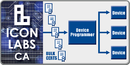 Icon Labs Partners with Infineon on complete PKI management solution for OPTIGA TPM