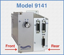 Model 9141 DB15 Transceiver Switch Module