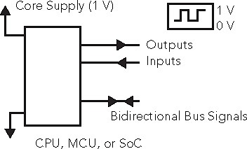 I2C bus buffer ASSPs address wide-voltage-level translation