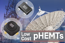 CEL Introduces High Performance, Low Noise Microwave
