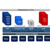 White Paper: Beyond Virtualization: The MontaVista Approach to Multi-core SoC Resource Allocation and Control