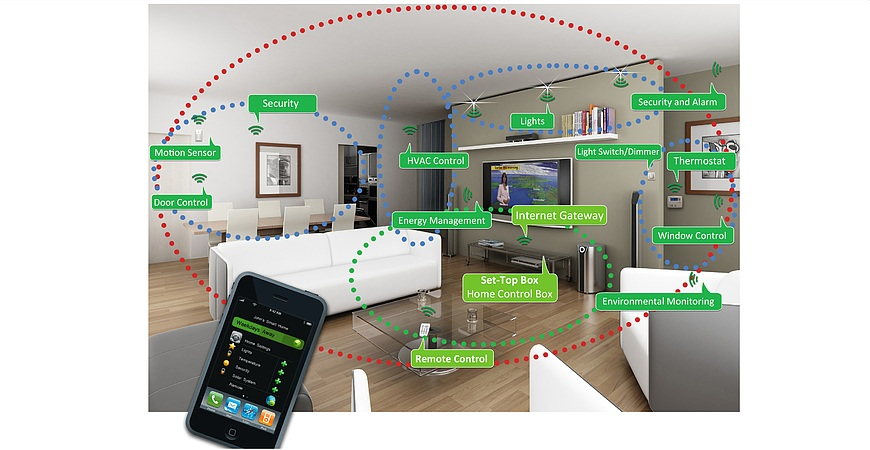 building a smarter smart home on zigbee 3 0. Black Bedroom Furniture Sets. Home Design Ideas