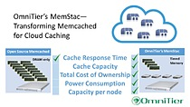 OmniTier's MemStac —  Transforming Memcached  for Cloud Caching