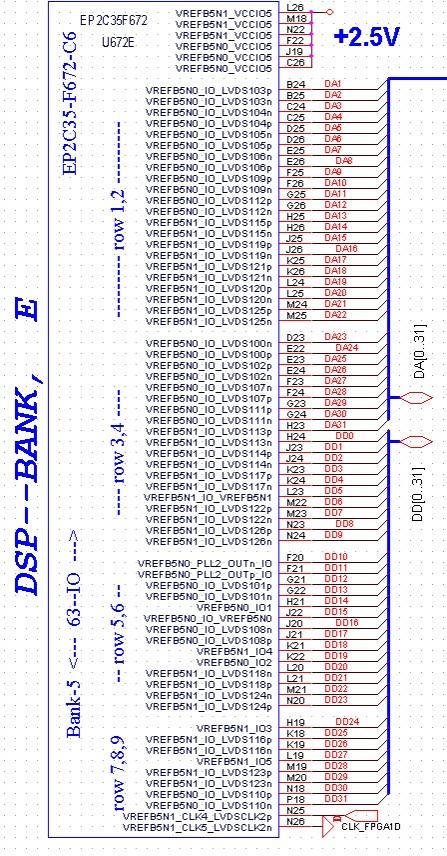 Concurrent Fpga Pcb Design Using Orcad And Altera Quartus Signal
