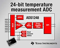 Texas Instruments introduces complete 24-bit temperature measurement