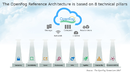 OpenFog Consortium releases reference architecture for fog computing