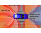 White Paper: Thermosets\' Cost and Reliability Advantages for Automotive Radar PCBs