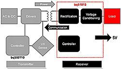 bq51013 wireless power receiver