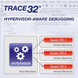 Hypervisor Debugging with Lauterbach TRACE32 Debugger