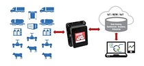 The new BinCom solution revolutionizes remote monitoring with end-to-end solutions for sensor-based networks.