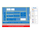 IT-centric IoT device management using Java and Eclipse Kura