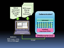Linking IEEE 1149.1-2013 to Cadence Incisive®
