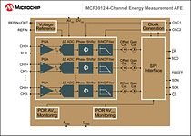 AFE completes Microchip's MCP391X family, which spans 1 to 8-channel members for single-phase and poly-phase energy measurement.