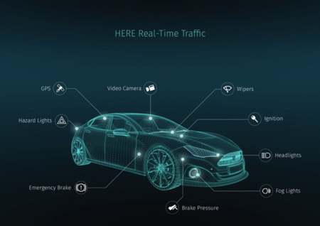 Connected Car Here Now Autonomous Driving Coming Later