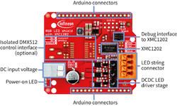 Arduino Shields for XMC1000