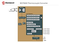 Microchip\'s MCP9600 is the world's first thermocouple-conditioning integrated circuit to combine precision instrumentation, a precision temperature sensor and a precision, high-resolution analog-to-digital converter (ADC), in addition to a math engine preprogrammed with the firmware to support a broad range of standard thermocouple types (K, J, T, N, S, E, B and R).