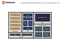 The IS1870 and IS1871 ICs bring cutting-edge Bluetooth 4.2 performance to Microchip\'s chip-down customers, and the BM70 module enables customers to avoid the expense and product delays caused by regulatory certifications.