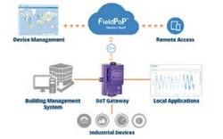 Cloud-Connected IIoT Gateway