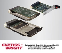 Curtiss-Wright, Green Hills Software and CoreAVI Collaborate to Deliver FACE(tm)-Aligned, DO-254/178 Safety-Certifiable Solutions