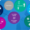 White Paper:  Windows 10 IoT Overview