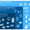 White Paper: Windows 10 IoT Platform Overview