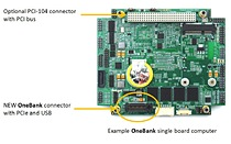 Example OneBank Single Board Computer