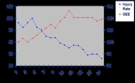 ?w=450&f=jpg&q=94&src=http%3A%2F%2Fecd-wp-uploads.s3.amazonaws.com%2F58c18eabbd175-figure%2B6.png