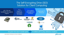 Protecting the IoT with self-encrypting storage, part 1