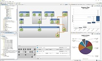Screenshot of Symtavision 4.0 showing SOME/IP and worst-case AVB analysis.