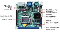 Portwell's WADE-8015: A Mini-ITX embedded system board featuring 4th generation Intel Core processors and Intel Q87 chipset in an LGA1150 socket, dual Gigabit Ethernet, four STAT ports, Six COM ports, one PCIe x16 expansion slot and one Mini-PCIe slot support mSATA interface