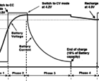 White Paper: Safe battery charging in wearables and other small systems