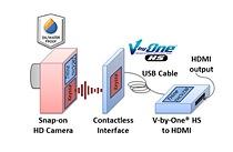 Detachable HD Camera Proof of Concept