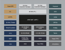 Microchip simplifies development of secure, connected solutions with hardware cryptography-enabled MCU