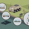 Alleviating the battlefield battery burden with wireless power