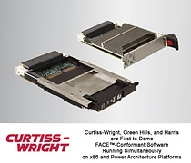 Curtiss-Wright, Green Hills, and Harris are First to Demo FACE(tm)-Conformant Software Running Simultaneously on x86 and Power Architecture Platforms